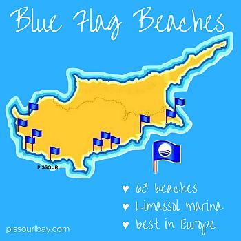 Cyprus Blue Flag beaches